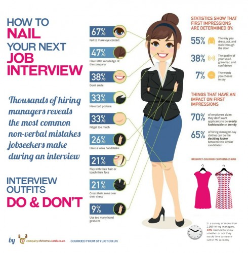 Infographic interview tips